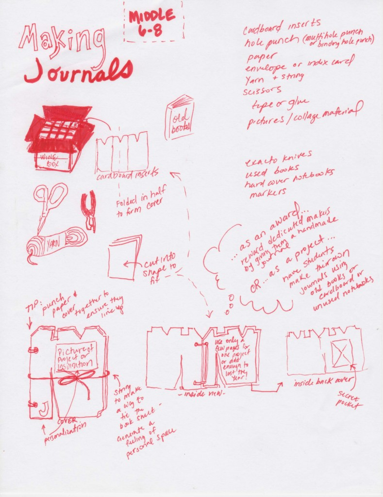 Making Journals Middle School by Jessica Gray Schipp Lighthouse Creativity Lab Maker Ed